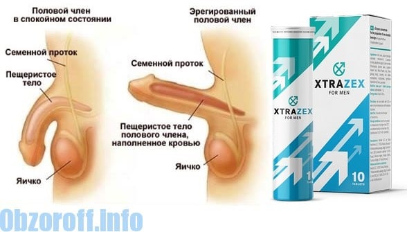hogyan vagy hogyan lehet fokozni az erekciót)