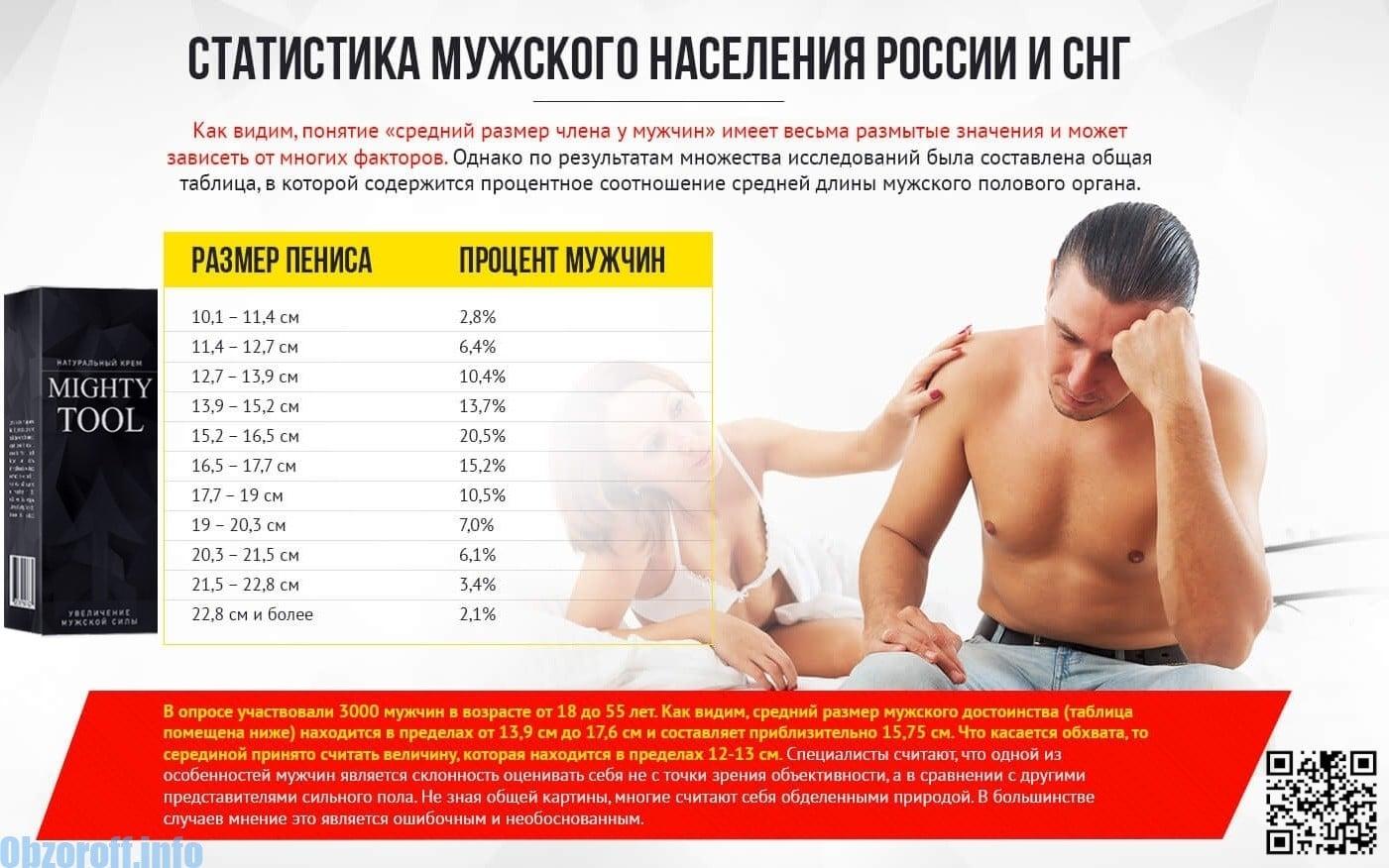 előny a pénisz számára)