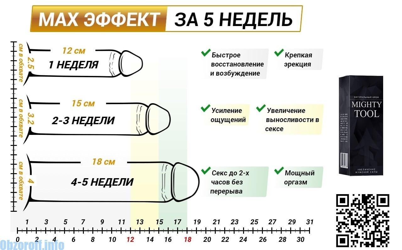 mi szükséges egy hosszú péniszhez)