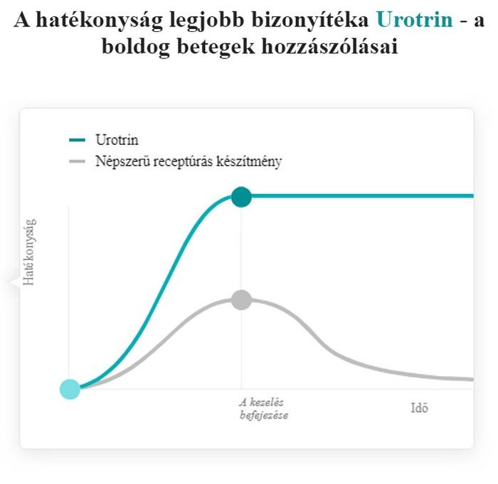 erekciós rendellenességek kezelésének hatékonysága)
