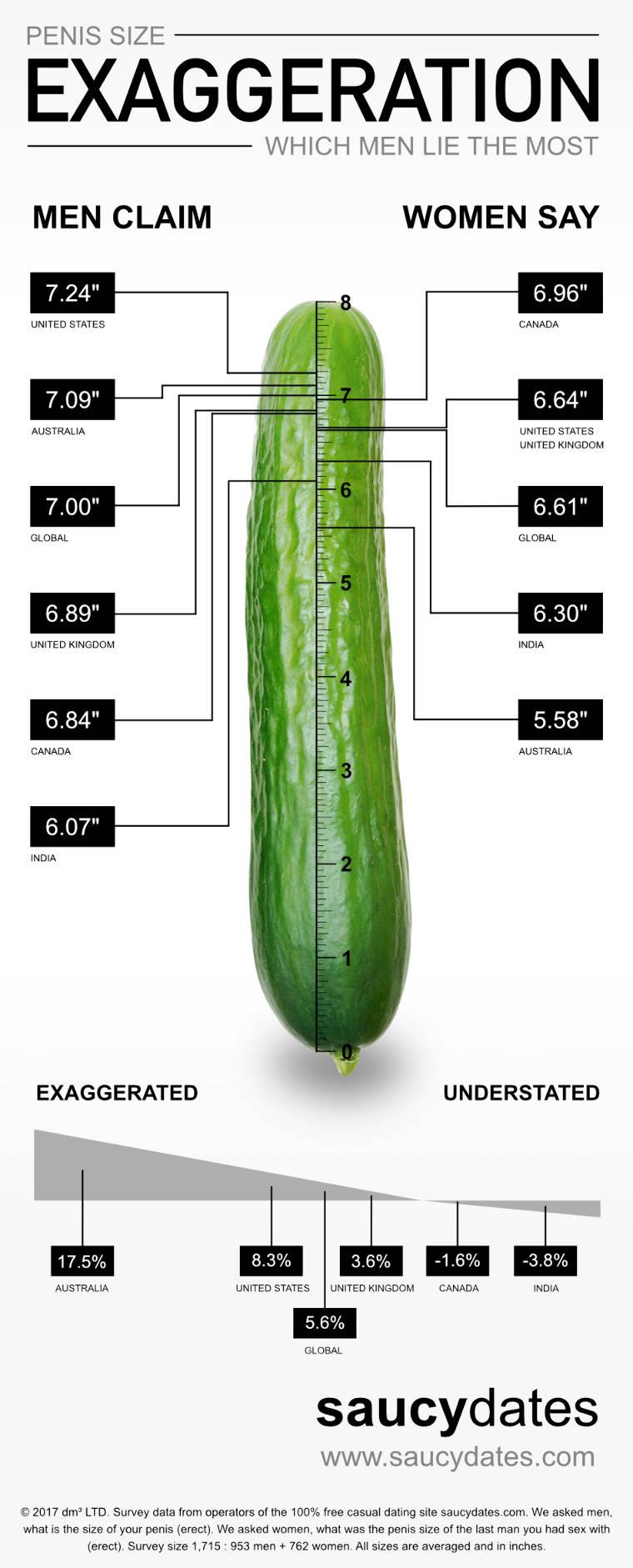 hány centiméter van a férfiaknál pénisz