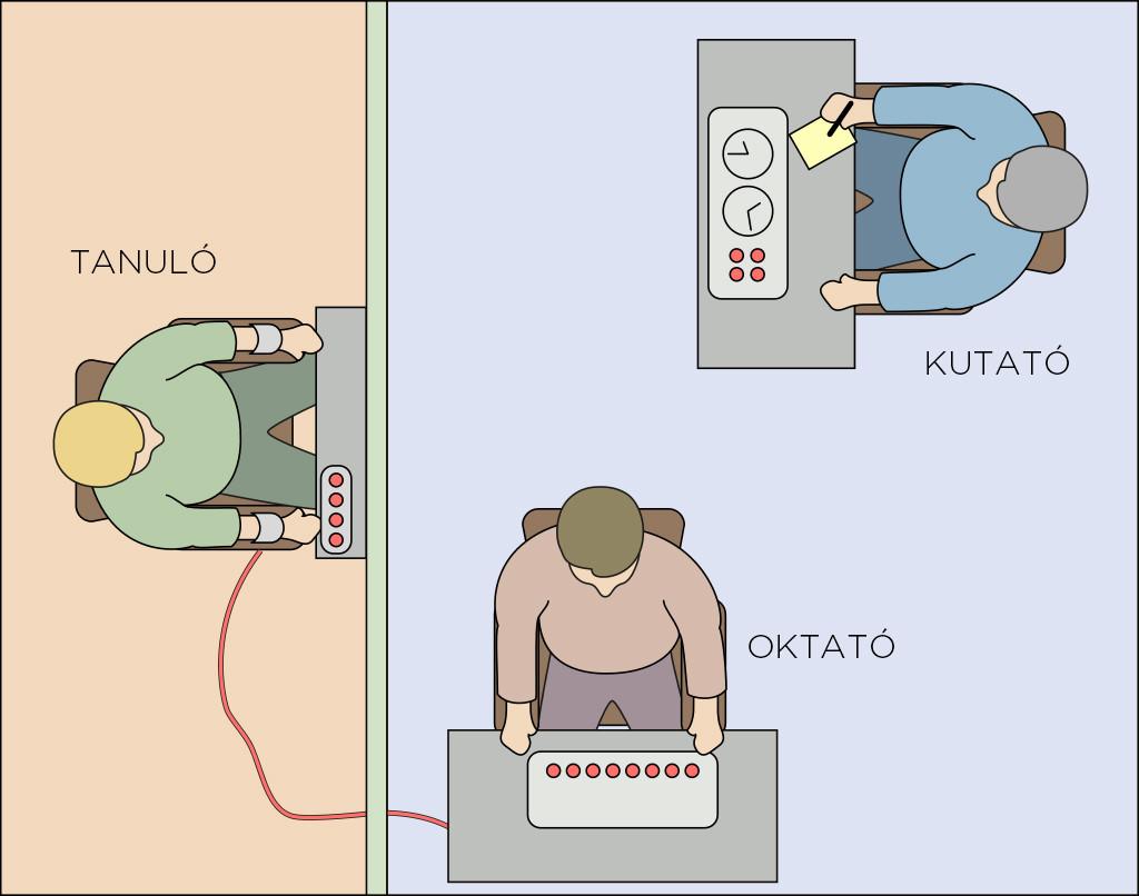 áramütés és merevedés)